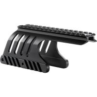 Remington 870 Tactical Mount