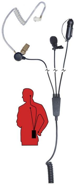 Stealth Multi-Pin 3- Wire Surveillance Kit