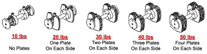 Bayou Fitness 50 lb. Adjustable Dumbbell BF-0150